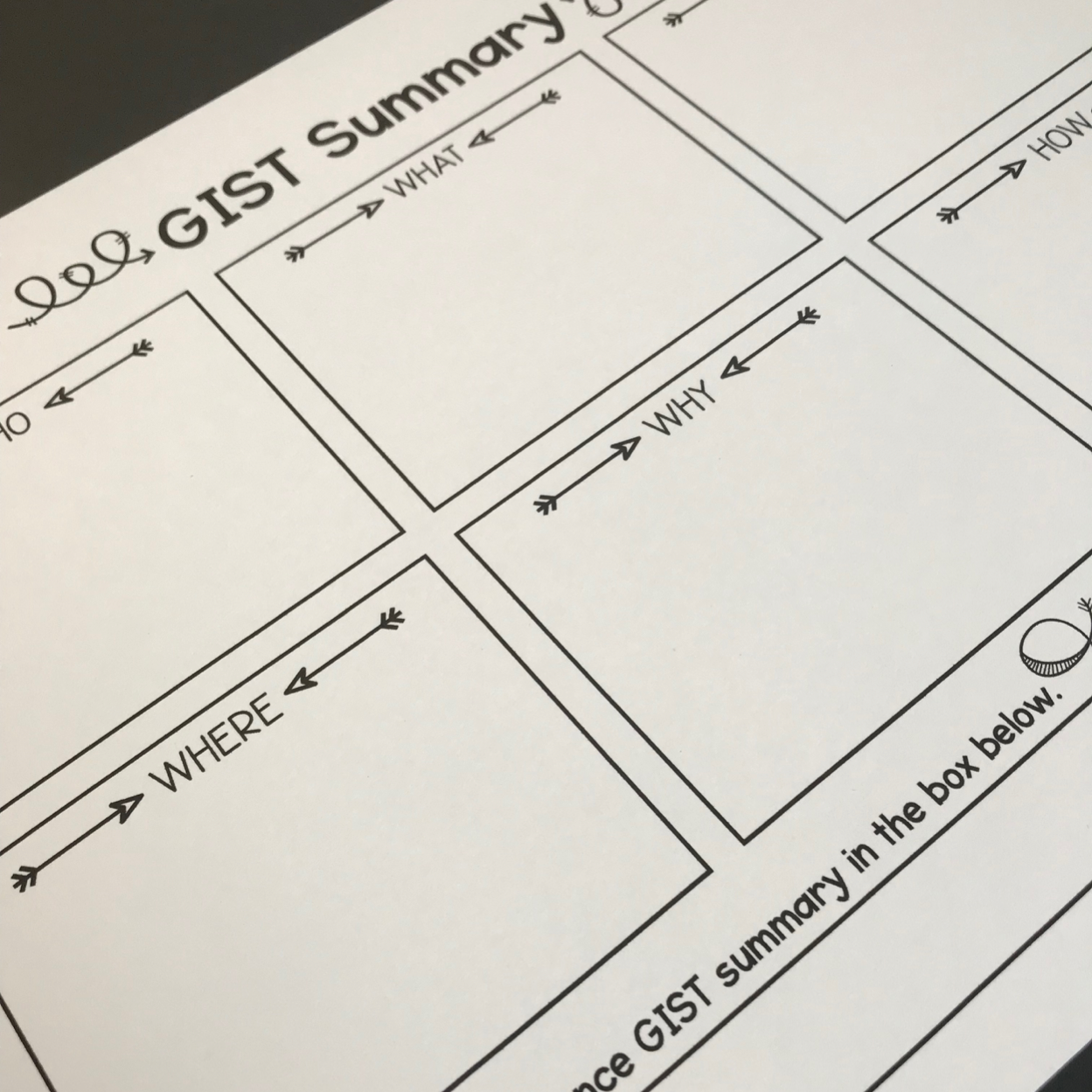 GIST Summary Worksheet