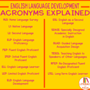 english learner acronyms explained graphic