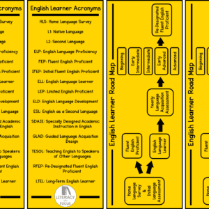 yellow english learner acronyms guide