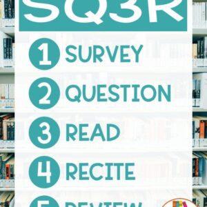 SQ3R Steps