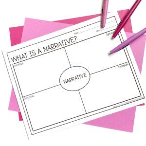 Narrative Concept Map