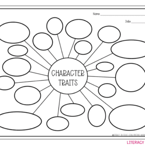 Character Traits Bubble Map