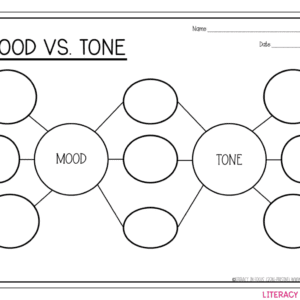Mood vs. Tone Map