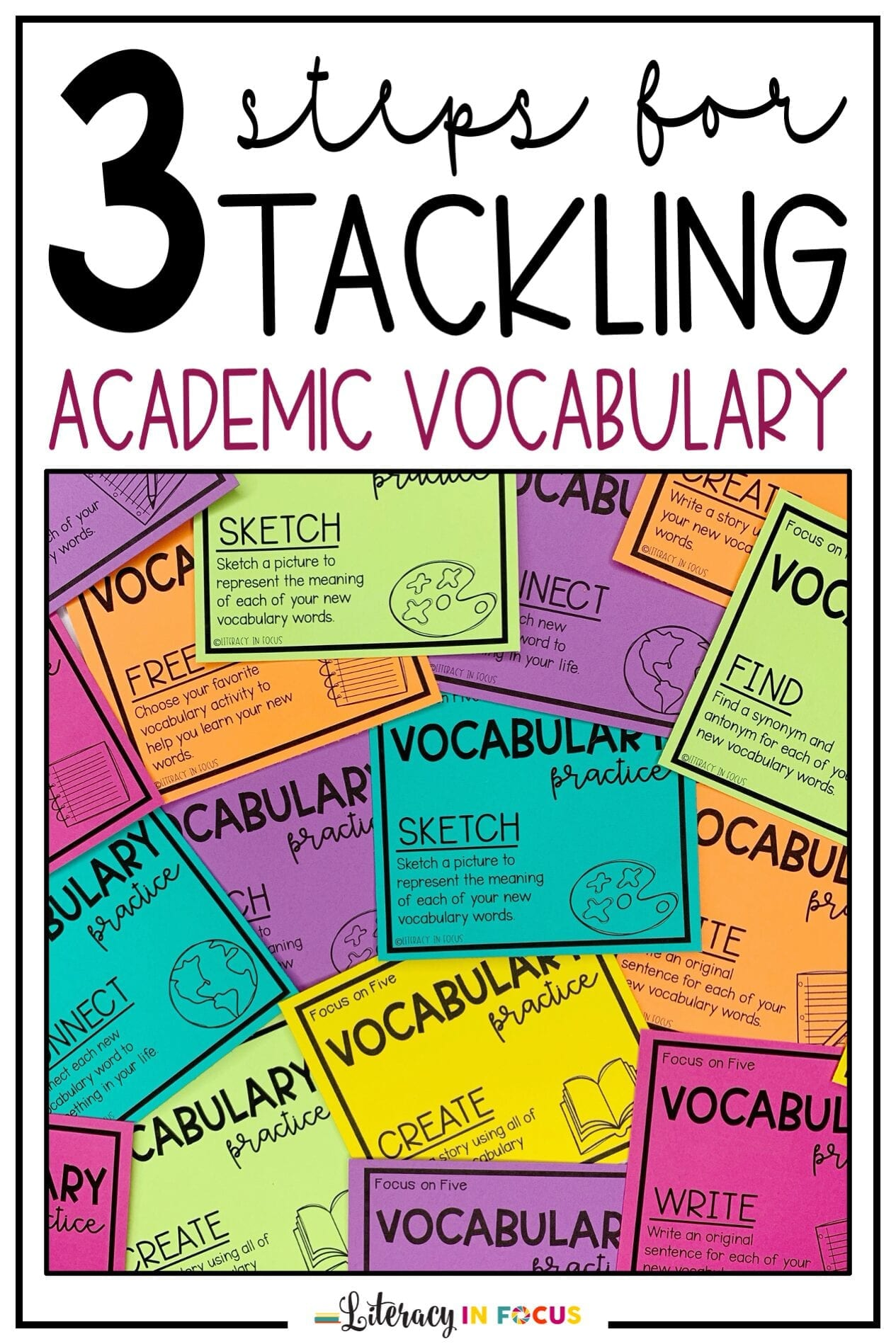 Vocabulary Strategies for Struggling Readers