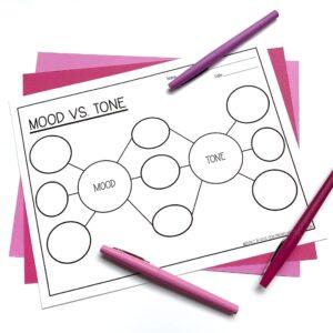 Mood vs Tone Graphic Organizer