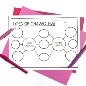 character bubble map