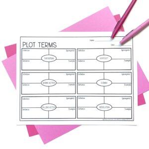 plot terms worksheet