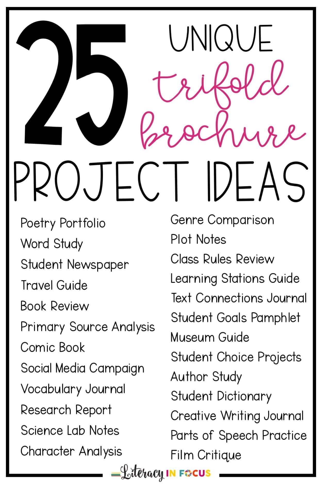 25 trifold brochure project ideas