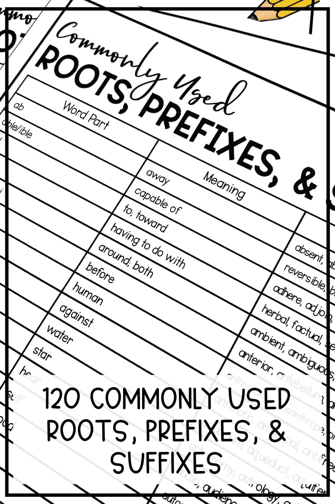Root Words Free PDF List
