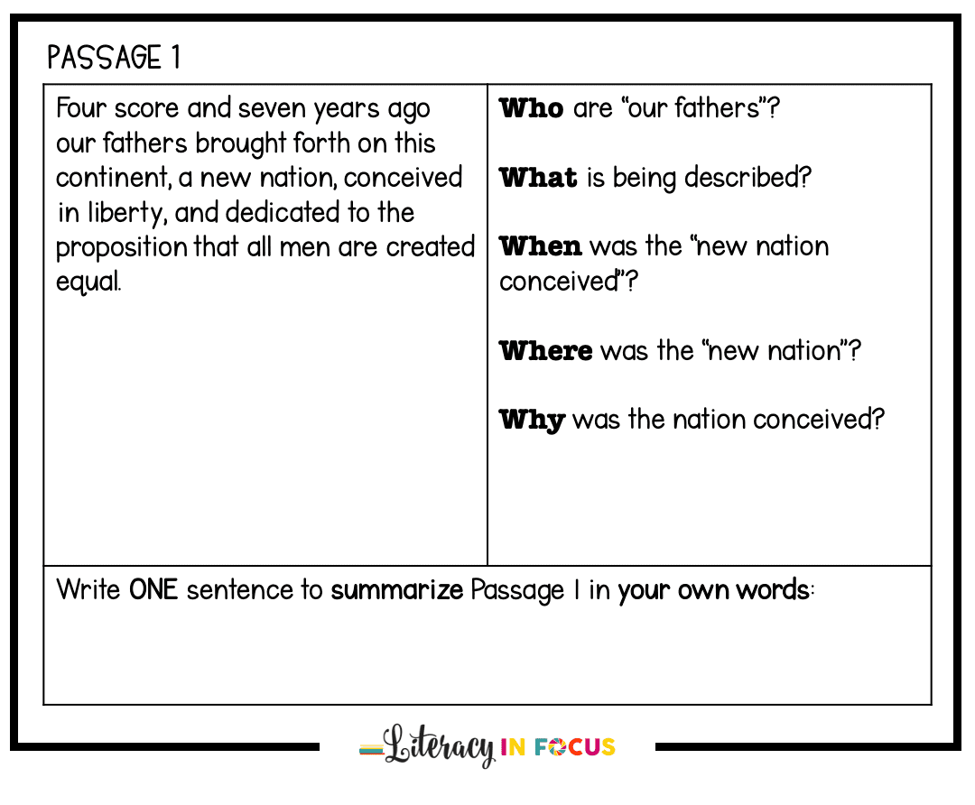 Gettysburg Address Summary Writing Lesson