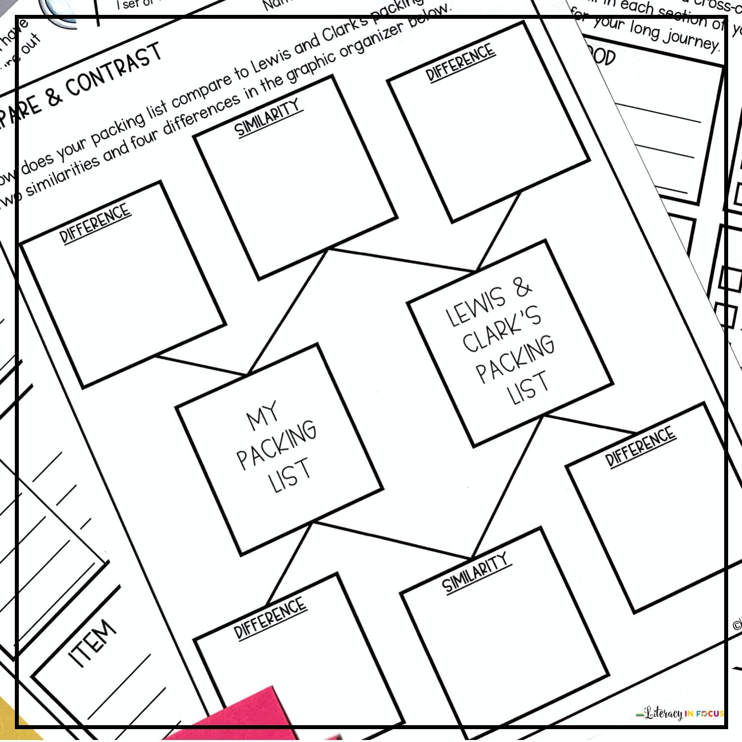 Lewis and Clark Supply List Compare and Contrast Organizer